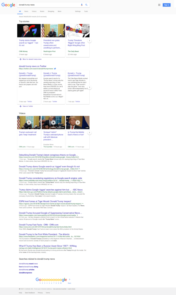 Donald J. Trump Google Search results August 28, 2018